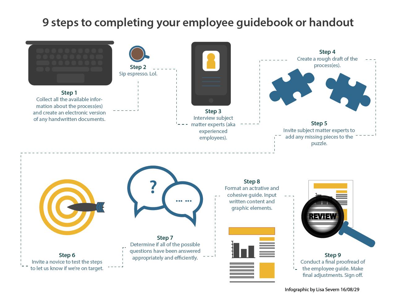 employee guidebook